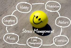 Stress Management at Workplace Article