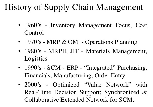 The History of Supply Chain Management