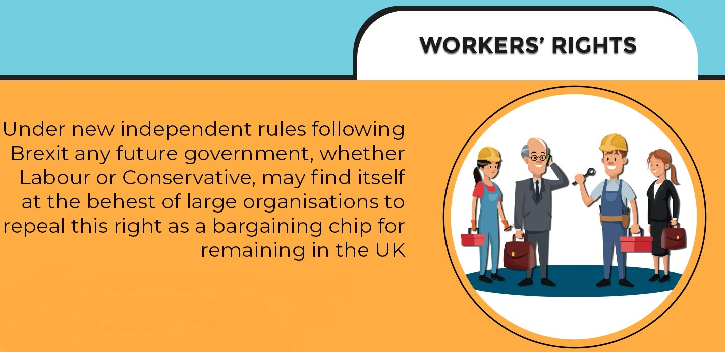 The Impact of Brexit on UK Economy