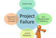 Why Good Projects Fail Anyway Article Summary