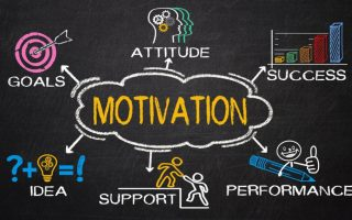 Human Motivation Theory