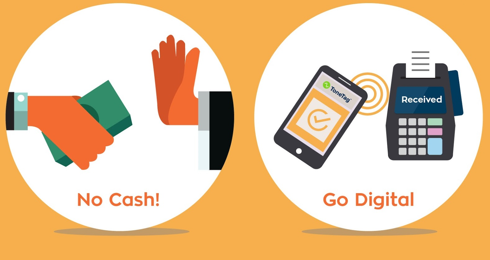 Cashless Society Pros and Cons