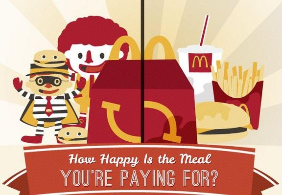 McDonalds Causes Obesity in United Sates
