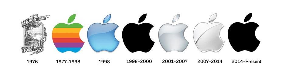 apple marketing strategy 2018