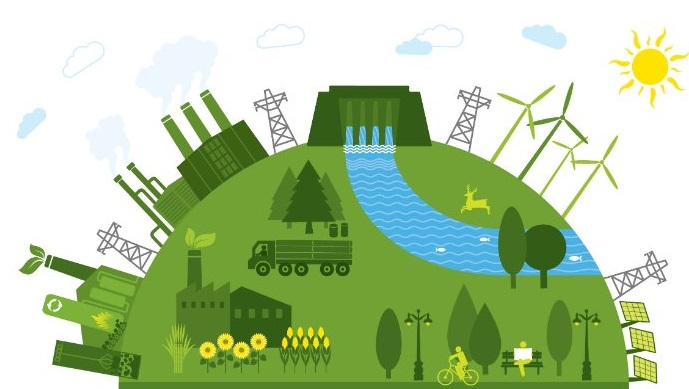 Environmental Sustainability and Its Challenges to Management