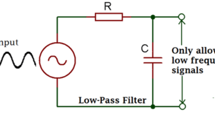 Low Pass Filter Usage and Types