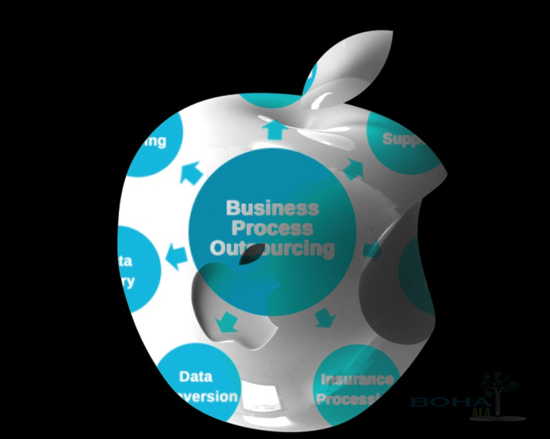 Business Outsourcing Benefits With Example of Apple Analysis