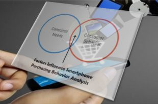 Factors Affecting Smartphone Purchasing Decision Research Paper