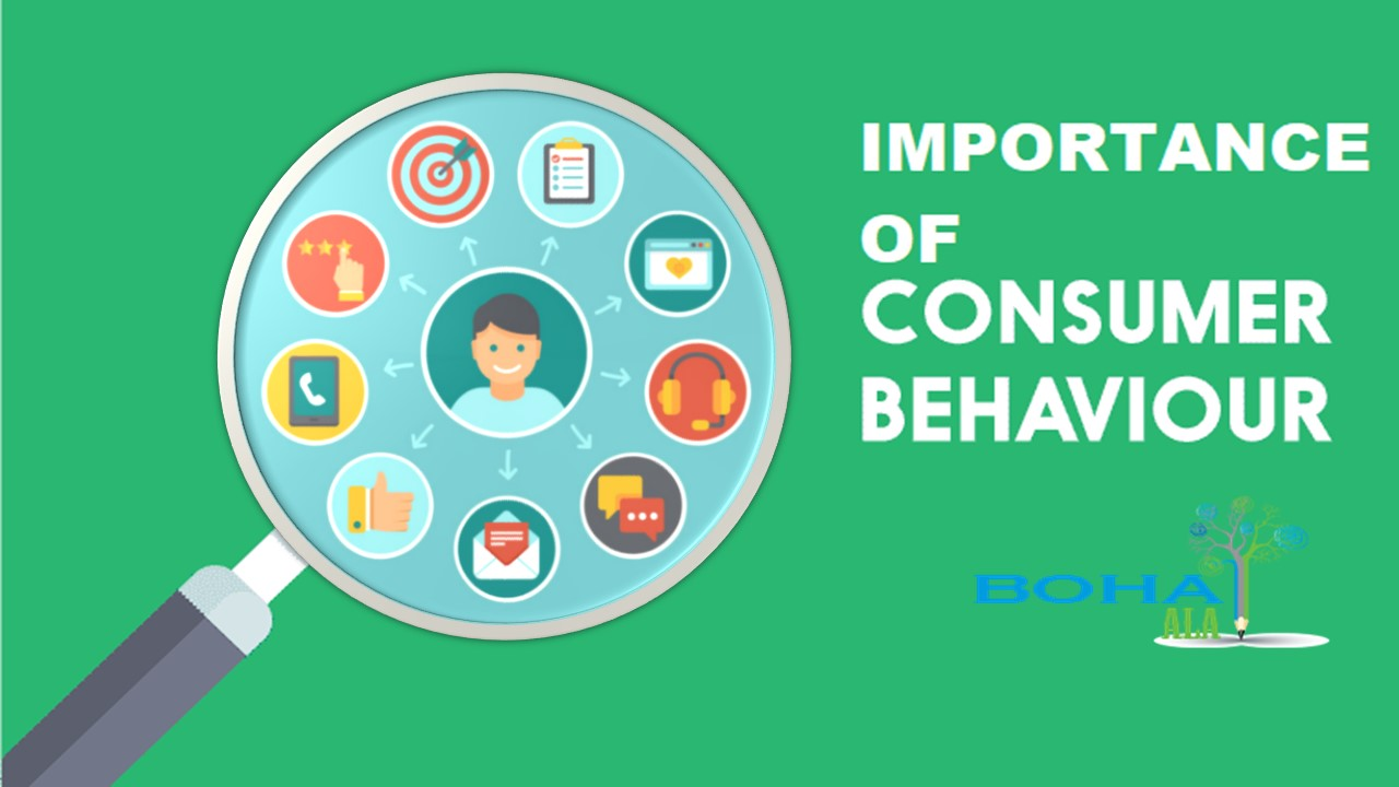 Research paper on consumer buying behaviour