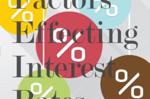 Factors Influencing Interest Rates