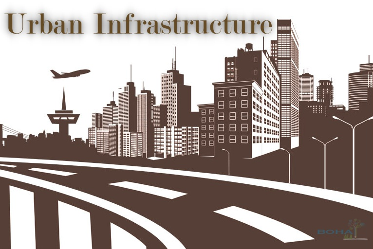 Improvements in Urban Infrastructure