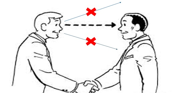 Verbal and Non Verbal Communication Types