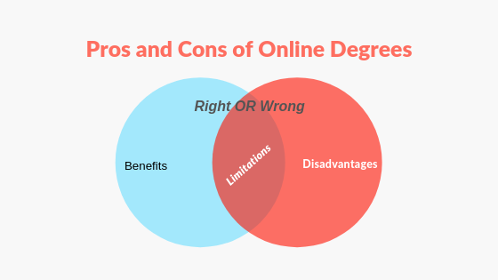 Pros and Cons of Online Classes