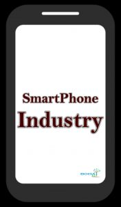 Dominant Economic Characteristics of The Smartphone Industry