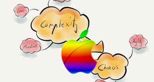 Leading and Managing People in Chaos and Complexity with Apple Inc Example