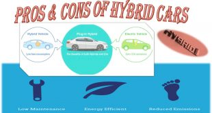 Pros and Cons of Hybrid Cars