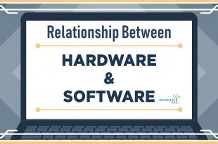 Relationship between Computer Hardware and Software