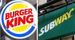 Burger King and Subway Case Study