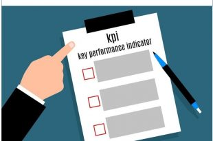 Effective Performance Appraisal System