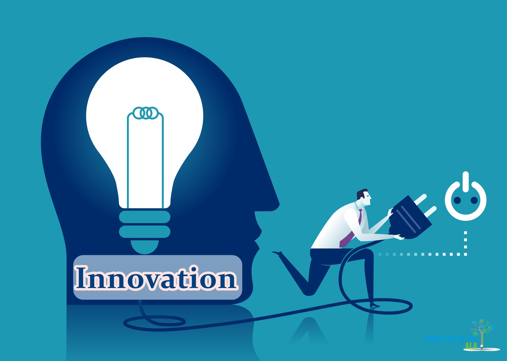 The Importance of Innovation in Business Essay