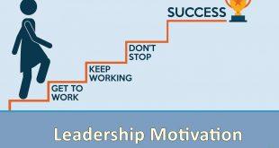 The Leadership Motivation Assessment Report