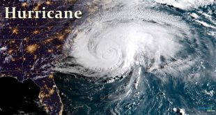 Types and Parts of Hurricanes