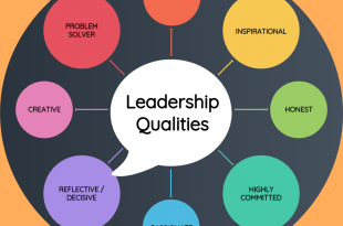 Leadership Qualities in Business Management Research Paper Example