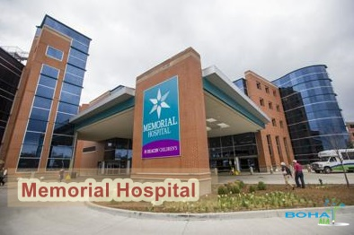 Quality Measurement of Memorial Hospital