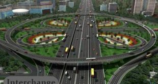 What is Interchange and Types of Interchange