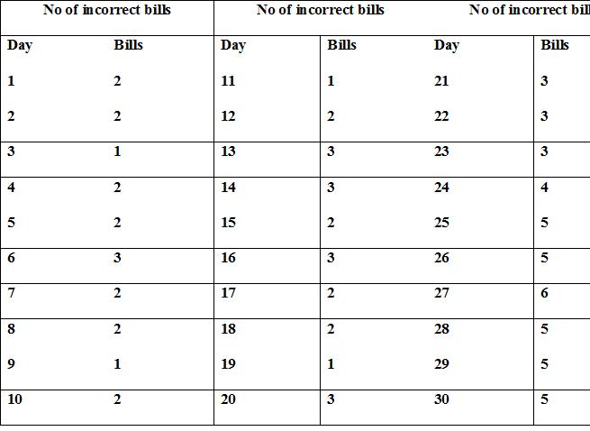 Scharadin Hotels Case Study Analysis