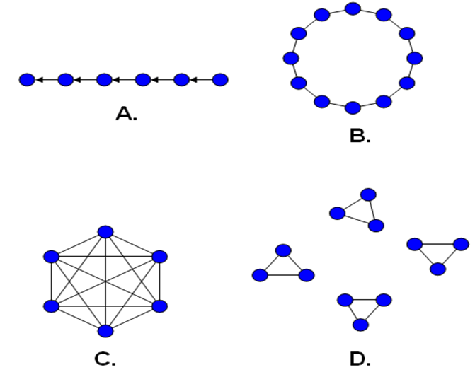 What is Particle Swarm Optimization