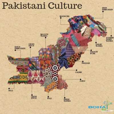 Different Aspects of Pakistani Culture