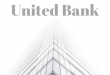United Bank Company Current State