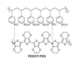 Properties of Polymeric Material and Structures
