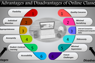 Advantages and Disadvantages of Online Classes