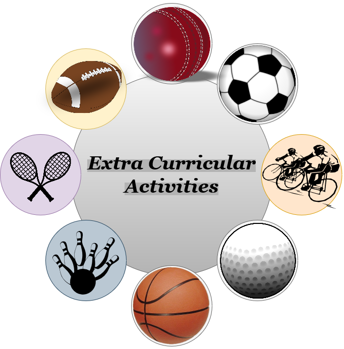 Extra Curricular Activities Essay Example