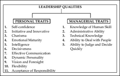 Leadership Research Paper Example