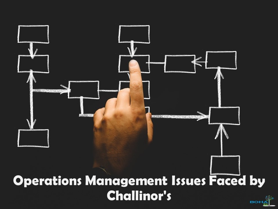Operations Management Issues Faced by Challinor's