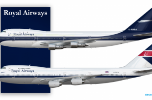 Royal Airways Capital Budgeting Process Research Paper