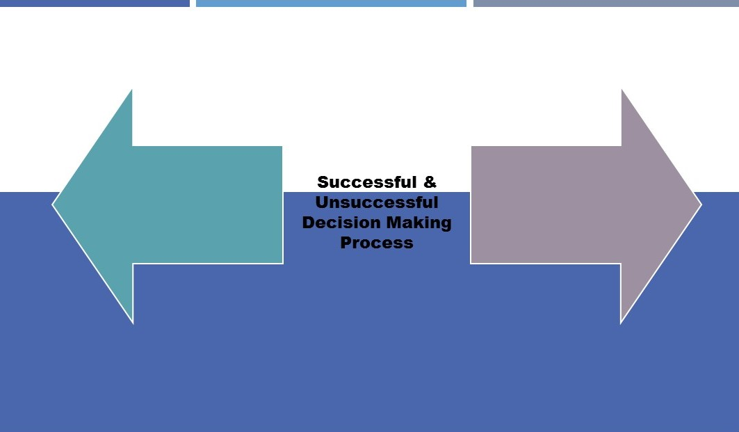 Successful and Unsuccessful Decision Making Process