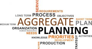 Aggregate Planning Strategies Example