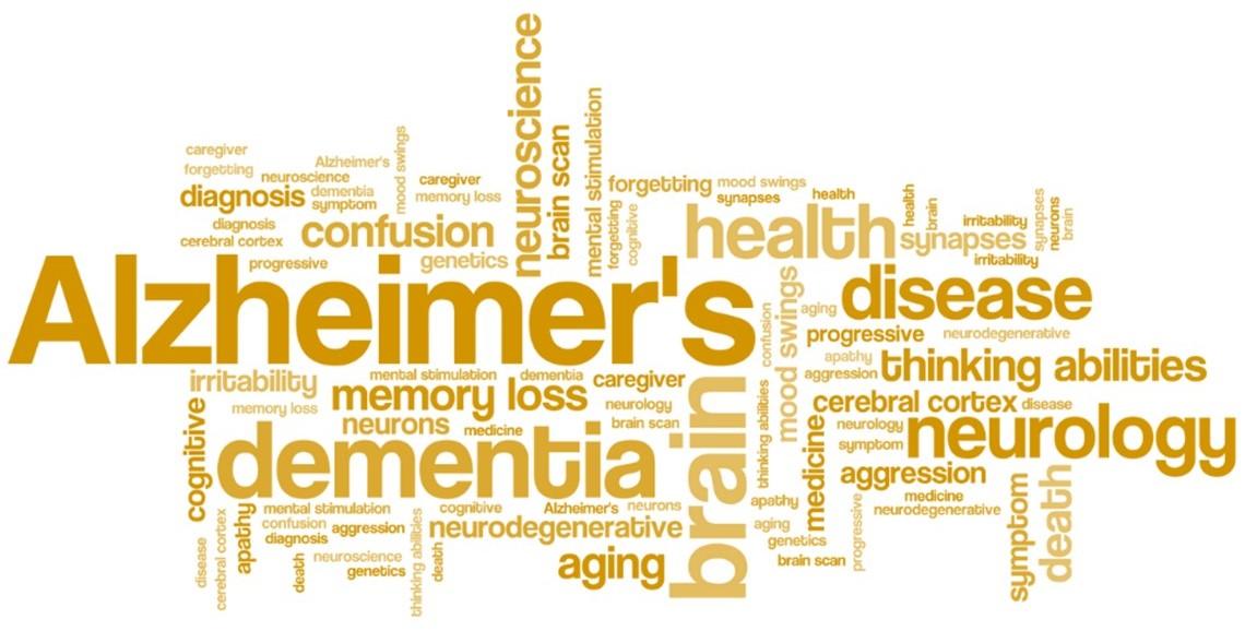 History of Alzheimer's Disease