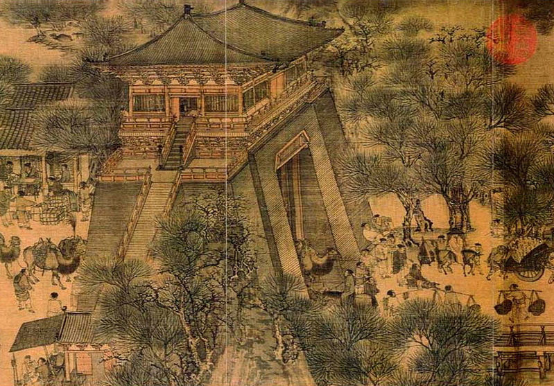 Along the River During the Qingming Festival Painting Analysis