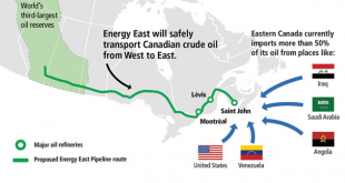 Eastern Oil Pipeline Summary