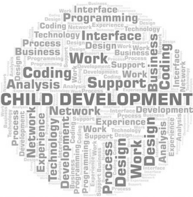 Role of External Environment in Child Development