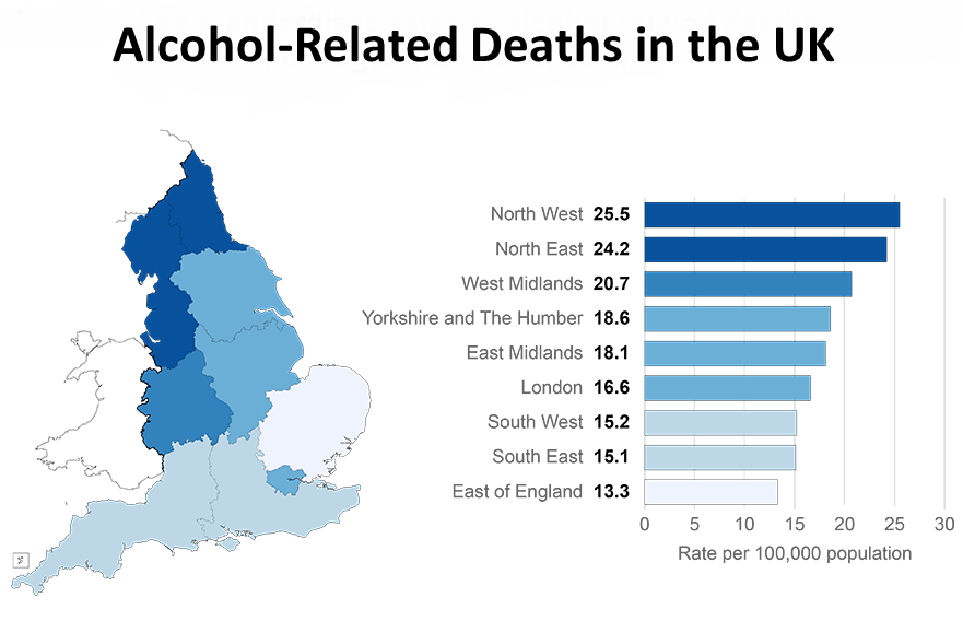 Alcohol-Related Deaths in the United Kingdom