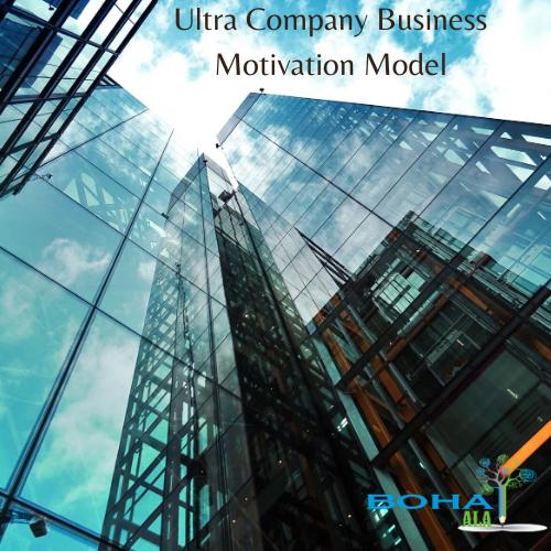 Ultra Company Business Motivation Model