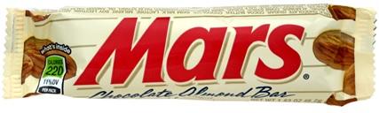 M&M Chocolate Candy Marketing Plan