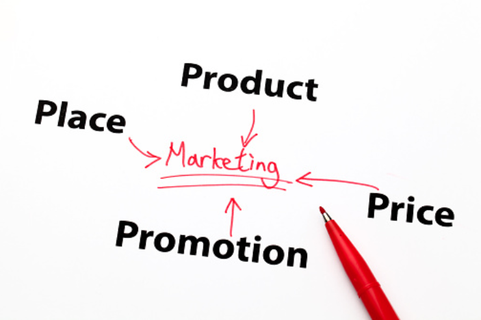 4Ps of Marketing Example