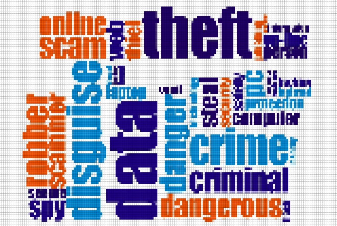 Common Online Identity Fraud and Theft Crimes